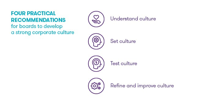 Four practical recommendations for boards to develop a strong social culture